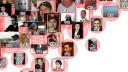 Facebook, Social Network, soziales Netzwerk, Social Media