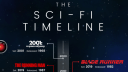 Timeline, Science Fiction, Zeitstrahl, Sci Fi