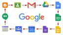 Google, Google Mail, Kalender, google drive, Hangouts, Blogger, Dienste, Services, Docs, G Suite, G Drive