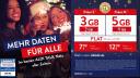 Mobilfunk, Datenvolumen, Prepaid, Aldi Talk