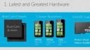Smartphone, Windows Phone 8, SD-Karte