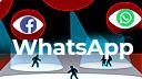 Facebook, Datenschutz, überwachung, Privatsphäre, whatsapp, Facebook Datenschutz, Auge, Eye, WhatsApp AGB
