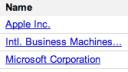 Microsoft, Apple, Ibm, Firmenwert