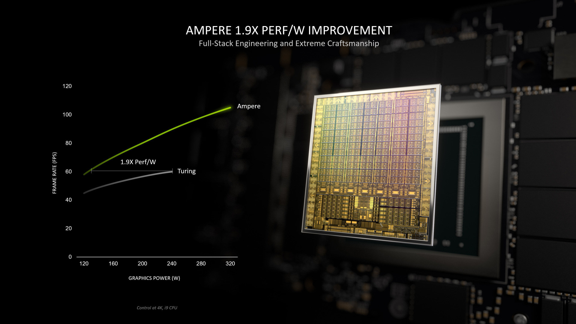 Gaming, Spiele, Games, Nvidia, Gpu, Grafikkarte, Grafik, Geforce, Grafikchip, Performance, Nvidia Geforce, Grafikeinheit, Raytracing, Nvidia Ampere