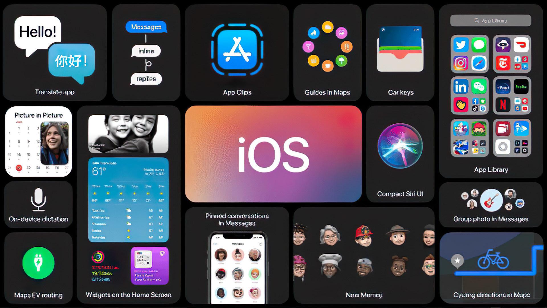 Apple, Update, Iphone, iOS, Wwdc, iOS 14