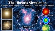 Genaueste Simulation des Universums durchgef�hrt