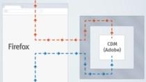 Firefox muss DRM einbauen, Mozilla ist dar�ber aber nicht gl�cklich