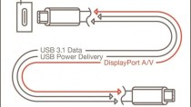 DisplayPort 1.4 fertig: Flüssiges 8K-Bild über USB Type-C-Anschlüsse