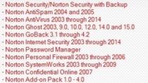 Norton Removal Tool - Symantec-Sicherheitsprodukte entfernen