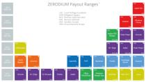 Hackerpreisliste: so viel zahlen NSA und Co f�r iOS-Zero-Day Exploit