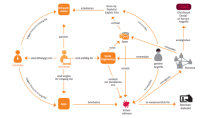 BSI-Lagebericht 2015: Diese Dinge machen es IT-Angreifern leicht