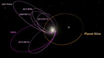 """Sonnensystem: Forscher finden Hinweise f�r Existenz von """"Planet X"""""""