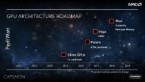AMD will sich auf Polaris und VR konzentrieren und nicht auf Nvidia
