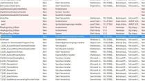 ShellExView - Shell-Erweiterungen verwalten