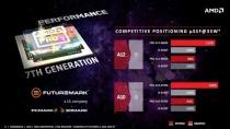 AMD Pro-Serie mit siebter Generation von Bristol Ridge vorgestellt
