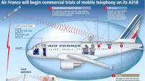 Snowden: Geheimdienste überwachten Telefonie aus Flugzeugen