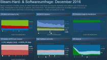 Steam-Statistiken: Die Zeit von ausführlichen Nutzerzahlen ist vorbei
