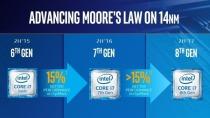 Core i-8000-Modelle zeigen sich: Infos zu Intels neuen Sechskern-CPUs