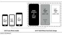 iPhone 8 könnte später kommen als üblich, schuld sind die OLED-Panels
