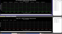NetStress: Benchmark-Tool für WLAN-Netzwerke