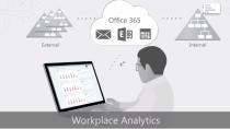 DGB: Microsofts Mitarbeiter-Analysetool beißt sich mit Arbeitsrecht