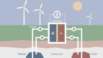 EWE Energie baut weltweit größte Batterie in altem Salzstock