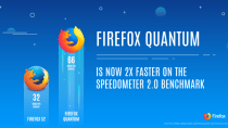 Ausprobiert: Firefox 57 - Ein Neustart, der (noch) nicht ganz gelingt