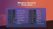 CheatSheet: Windows Terminal Tastenkombinationen