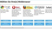 11 Browser im Test: Stiftung Warentest k�rt Chrome zum Sieger
