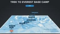 IE10: Faszinierende Web-Reise zum Mount Everest