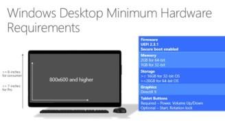 Windows 10: Interessante Systemanforderungen f�r PC und Mobil