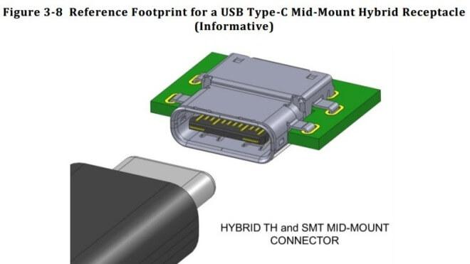 Usb, USB Type-C, USB 3.1, USB 3