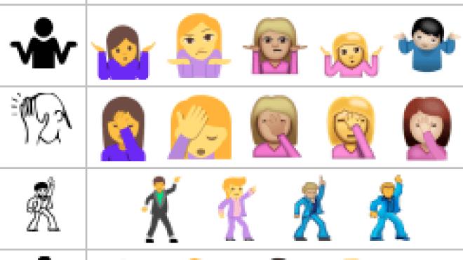 Emoji, Unicode Consortium, Emojis, Unicode 9.0