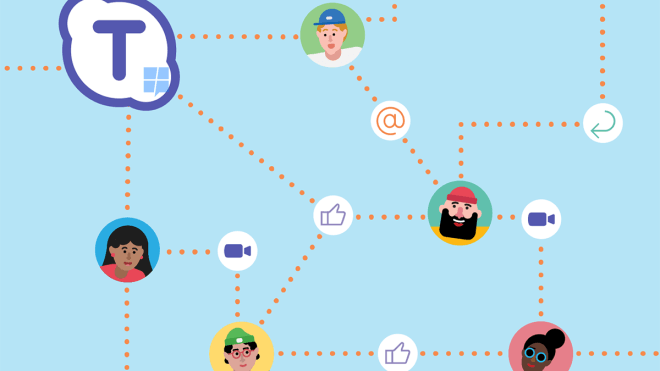 Microsoft, Messenger, Skype, Teams, Skype Teams
