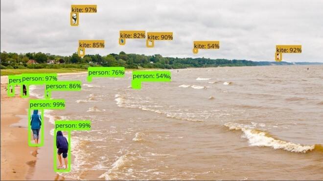 Google, Bildanalyse, Objekterkennung, TensorFlow