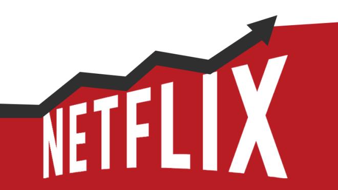 Netflix, Preis, chart