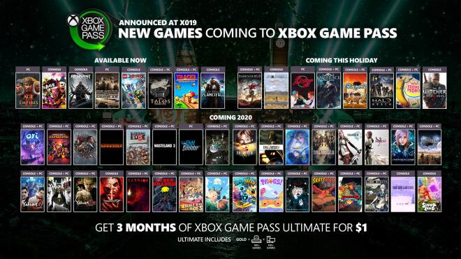 Microsoft, Trailer, Gaming, Spiele, Pc, Xbox, Xbox One, Games, Konsolen, Videospiele, Spielekonsolen, Ankündigung, Xbox Game Pass, Game Pass, X019