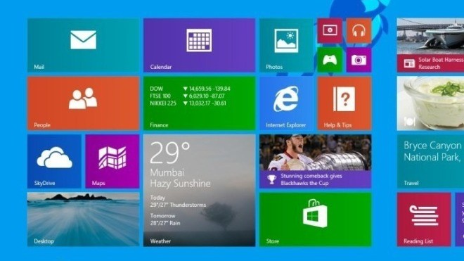 "Microsoft, Betriebssystem, Windows, Windows 8, Windows 8.1, Windows Blue, Windows Codename ""Blue"", Windows 8.1 Blue, Blue, Windows ""Blue"", Windows 8.1 ""Blue"""